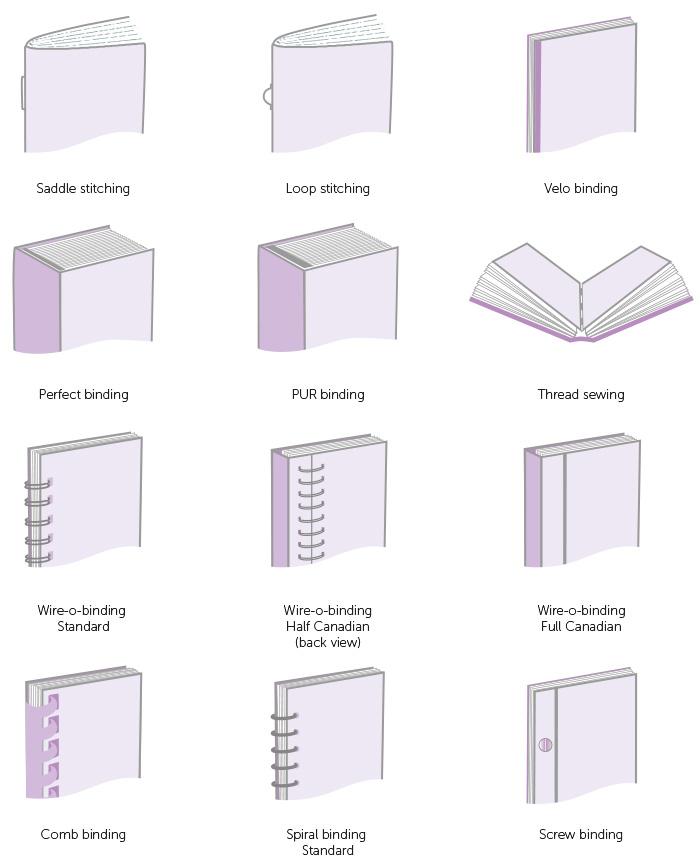 Binding-icons