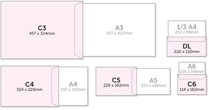 Envelopes-Sizes